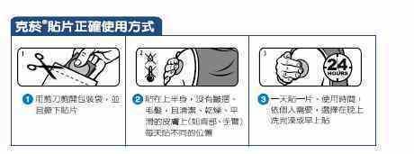 圖/台灣諾華 提供