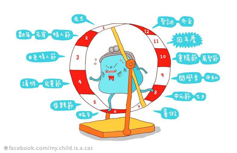 在台灣住了幾年發覺,大賣場每個月也會以不同的主題促銷。情人節、中秋、母親節、新年...