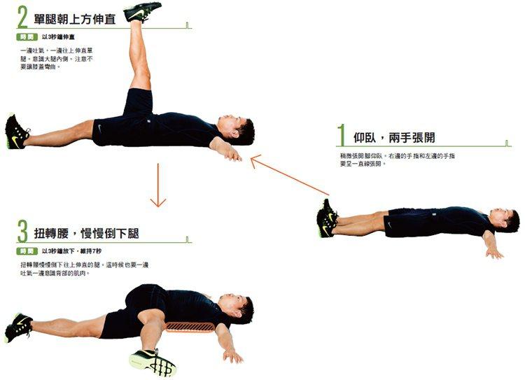 文、圖/摘自遠流出版《從零開始的體幹核心訓練》