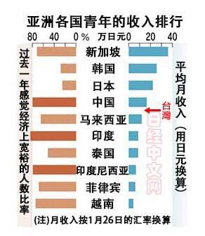 圖片來源/ 日經中文網