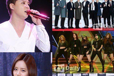 明晚除夕夜,不少偶像明星選擇與家人團聚,也有不少藝人仍忙於各類活動。SM娛樂旗下的東方神起就是忙碌的偶像團之一。即將在日本舉辦5大小巨蛋演唱會的他們只能在練習室度過除夕之夜。Super Junior...