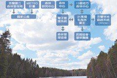 芬蘭篇/護林電腦化…GPS伐木 只砍能砍的