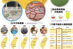 田的悲歌 工業汙染3大害