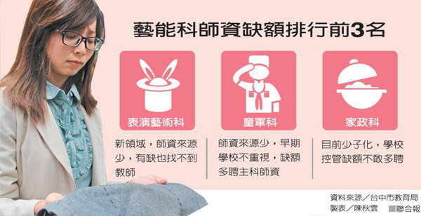 看到家政課材料,年輕英文老師皺眉,對家政一竅不通,怎麼教? 記者 陳秋雲/攝影