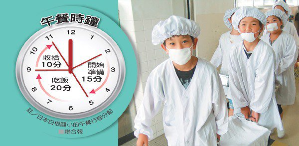 日本學童兩人一組,全副武裝抬午餐。 圖/營養師廖英茵提供
