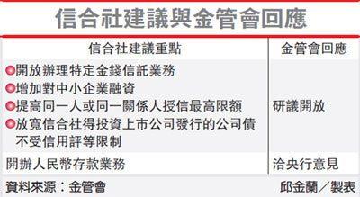 圖╱經濟日報提供