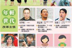 台灣青年:一個國家 一種替代率