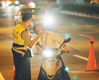 警方為遏止酒駕,在各縣市重要路口設置攔檢點,強力執行酒測,機車騎士是重點攔查對象...