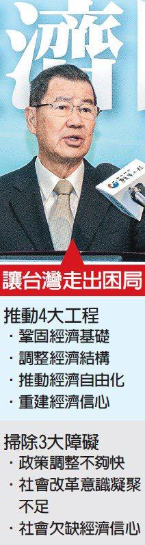 前副總統蕭萬長致詞時指出,立即性的經濟改革是目前政府應立即著手的項目。 記者黃士...