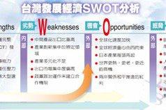 打入國際供應鏈 串起台灣競爭力