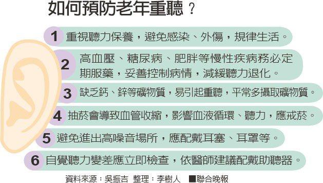 如何預防老年重聽?資料來源:吳振吉 整理:李樹人