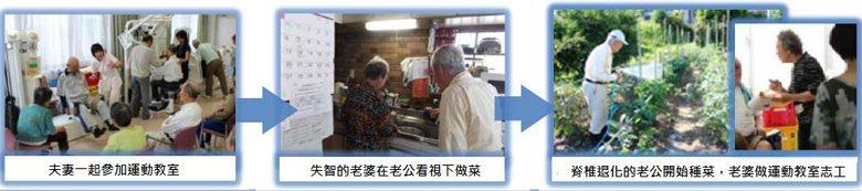 奈良縣生駒市一對84歲老夫妻,接受社區預防照顧之後的轉變。 圖片來源:市町村介護...