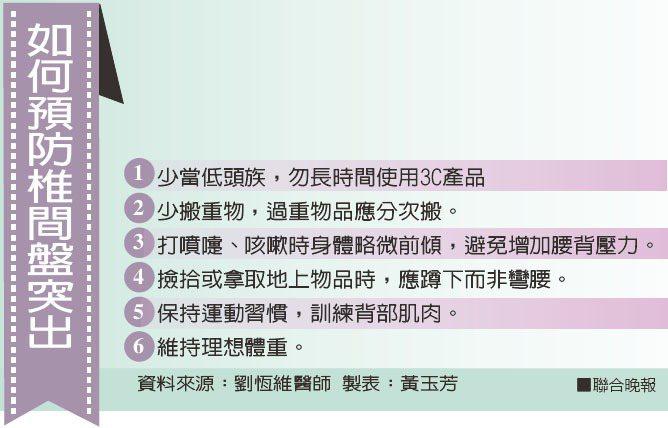 如何預防椎間盤突出資料來源:劉恆維醫師 製表:黃玉芳