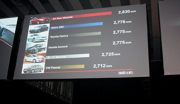 車身尺碼都加大,軸距是2,830mm。 記者林和謙/攝影