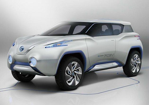 代表「科技」的跨界休旅概念與節能科技結合的純電動SUV概念車Nissan TeR...