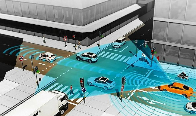 物聯網的發展,將進一步促使ITS(Intelligent Traffic Sys...