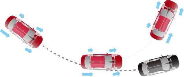 底盤還配有TVS四輪扭力動態分配系統及多連桿式後懸吊,提供精準的轉向。 NISS...