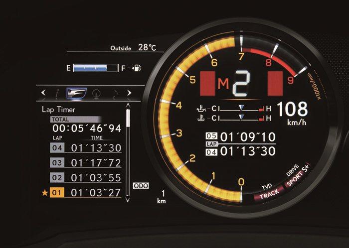 RC F的單環式賽車儀表板,加了單圈計時碼表,駕駛僅需按下方向盤右方按鍵,即可記...