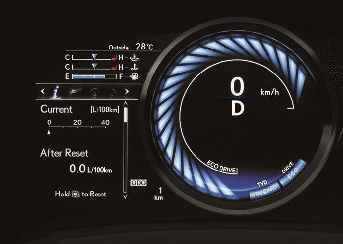 RC F搭載8速SPDS手自排變速系統,有三種駕駛模式,圖為ECO模式。 Lex...