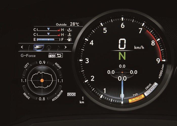 RC F搭載8速SPDS手自排變速系統,有三種駕駛模式,圖為NORMAL一般模式...
