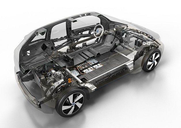 i3的電動馬達設於後輪軸,採後輪驅動,6個鋰電池模組居中排列在地板下方。 BMW