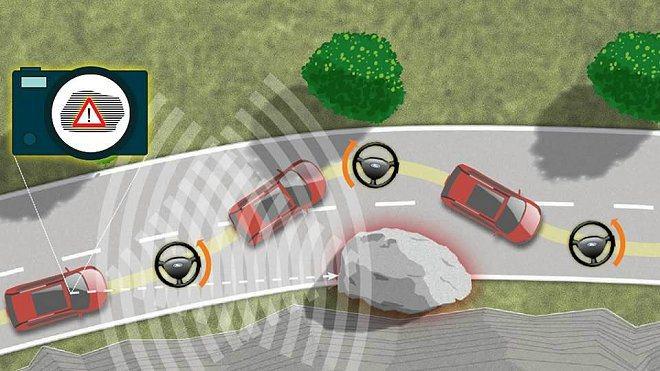Obstacle Avoidance系統可以偵測障礙物做閃避動作。 Ford提供