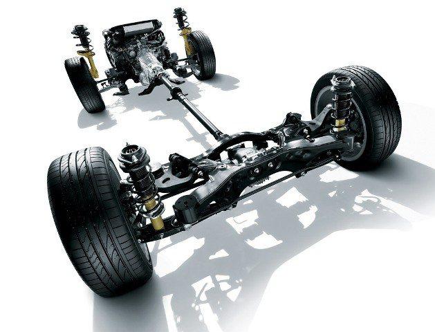 Subaru引以為傲的Symmetrical Awd Subaru