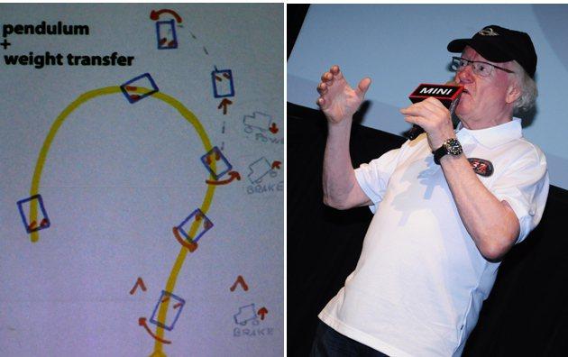 Rauno Aaltonen連Rally常見的擺盪技巧也很細心的講解 蔡志宇
