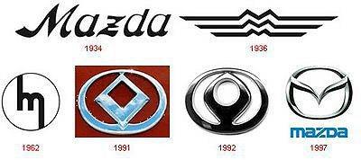 Mazda logo也經過些演變。 Mazda