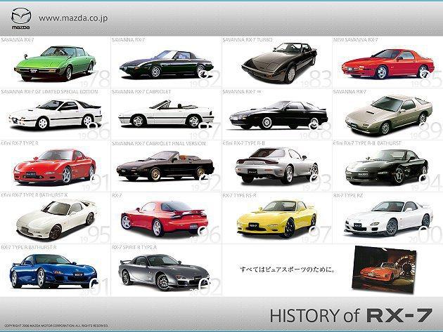 Mazda最具代表性車款RX-7歷代車型。 Mazda