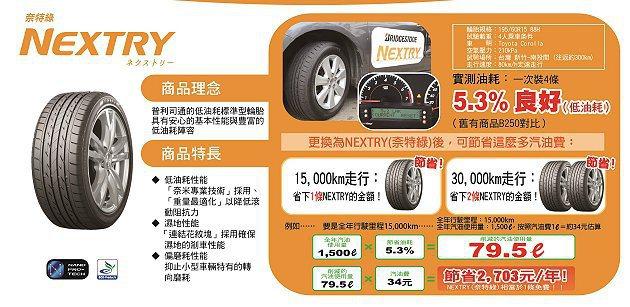 經過測試,NEXTRY奈特綠新胎的油耗節能表現有一定水準。 普利司通