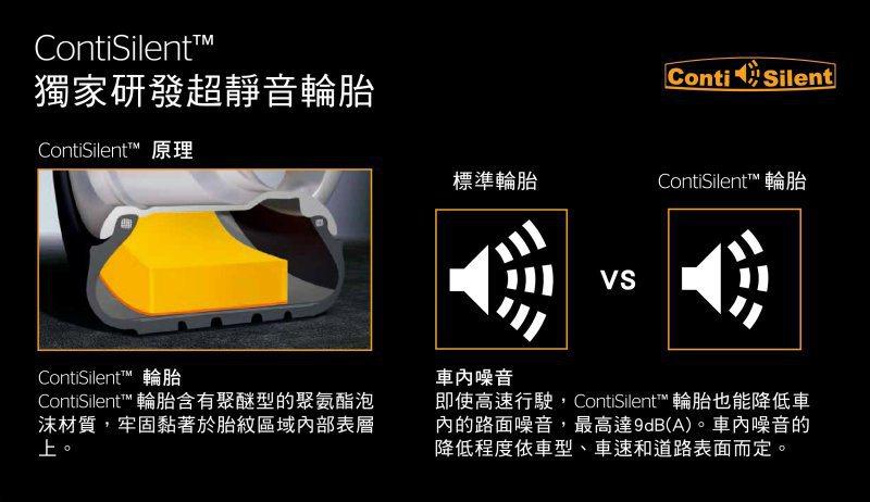 ContiSilent超靜音輪胎。 Continental提供
