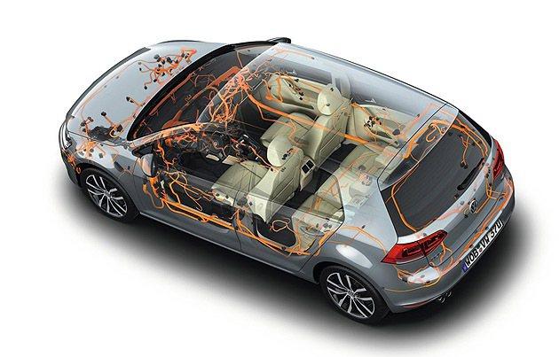 MQB底盤的模組化。 VW