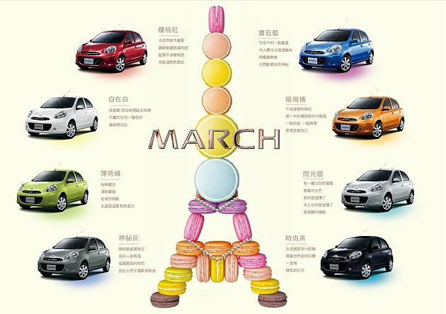 Nissan New March車系的多變色彩就像一顆顆亮眼可口的法國頂級甜品馬卡龍。 Nissan提供