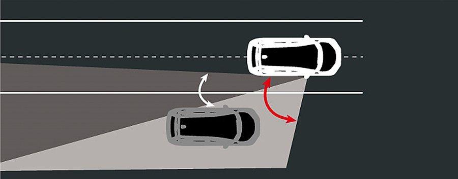 新一代主機還整合Land Watch盲點監視系統,以及三模式倒車顯影系統,藉此以...