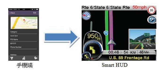 出門前可利用手機的E-where APP設定好目的地,上車後就會自動導航,不需額...