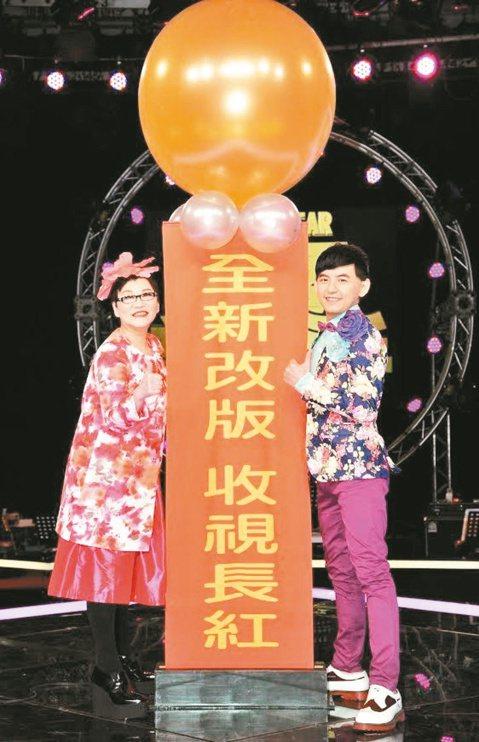 選秀節目愈來愈少,當年全盛期台灣同時有9個節目在選秀,如今國語掛電視圈檯面只剩兩個,其中張小燕和黃子佼的台視「我要當歌手」昨再進行改版,未來將分紅白兩隊大對抗,企圖再創新局。台視「SUPER STA...