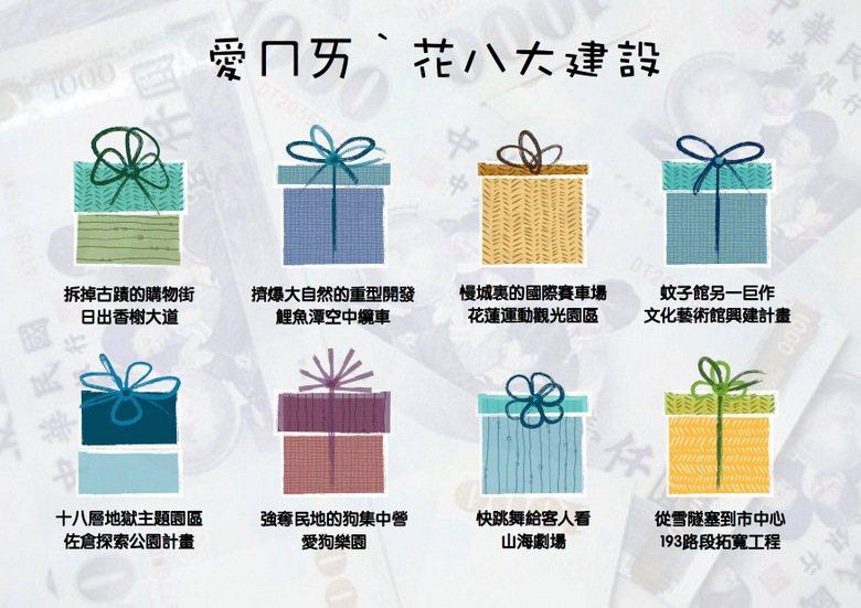 圖/花東發聲台 提供