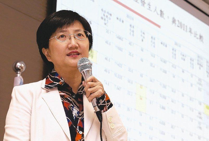 台灣最新年度之癌症發生資料分析出爐,衛福部國民健康署署長邱淑提公布101年新發生...