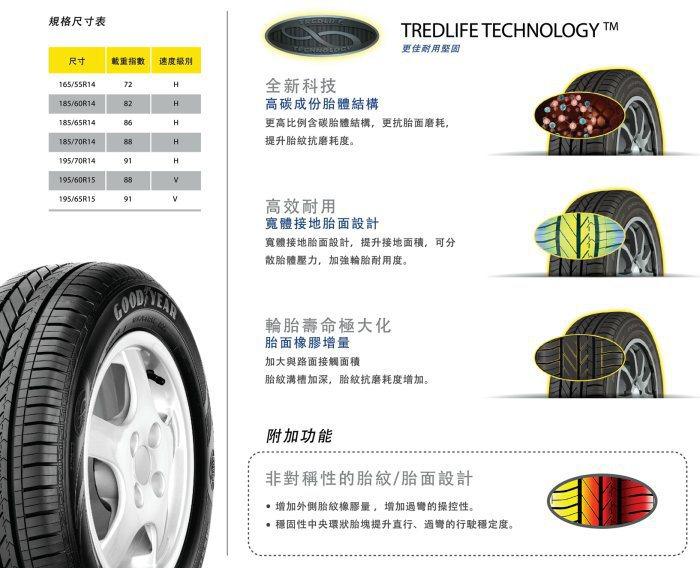 導入輪胎里程倍增科技、高碳耐久胎體結構、寬體接地胎面設計,以及胎面橡膠增量等,打造耐磨輪胎。 固特異提供