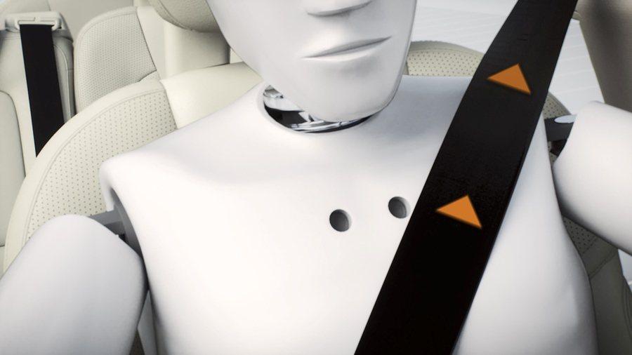 衝出道路安全防護系統模擬乘客駕駛身體移動狀態,以啟動全車自動緊縮式安全帶,固定員身體。 Volvo提供
