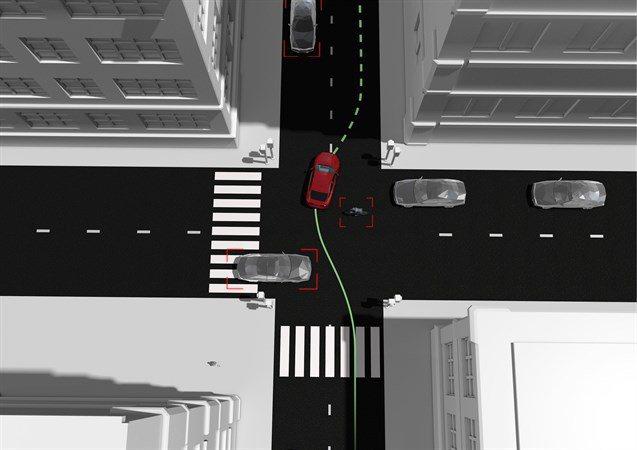 360度視界系統在讓車子安裝完整的感應器和偵測系統,系統結合有的攝影機和雷達偵測,同加入光達雷射掃瞄系統和GPS導航即時資訊,來建構一套360度的監視系統。 Volvo提供