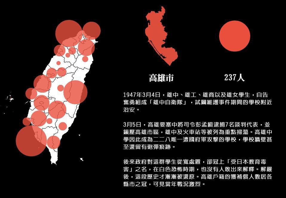 228大數據專題,呈現全台各縣市受難人數。 圖/聯合報新媒體部供給