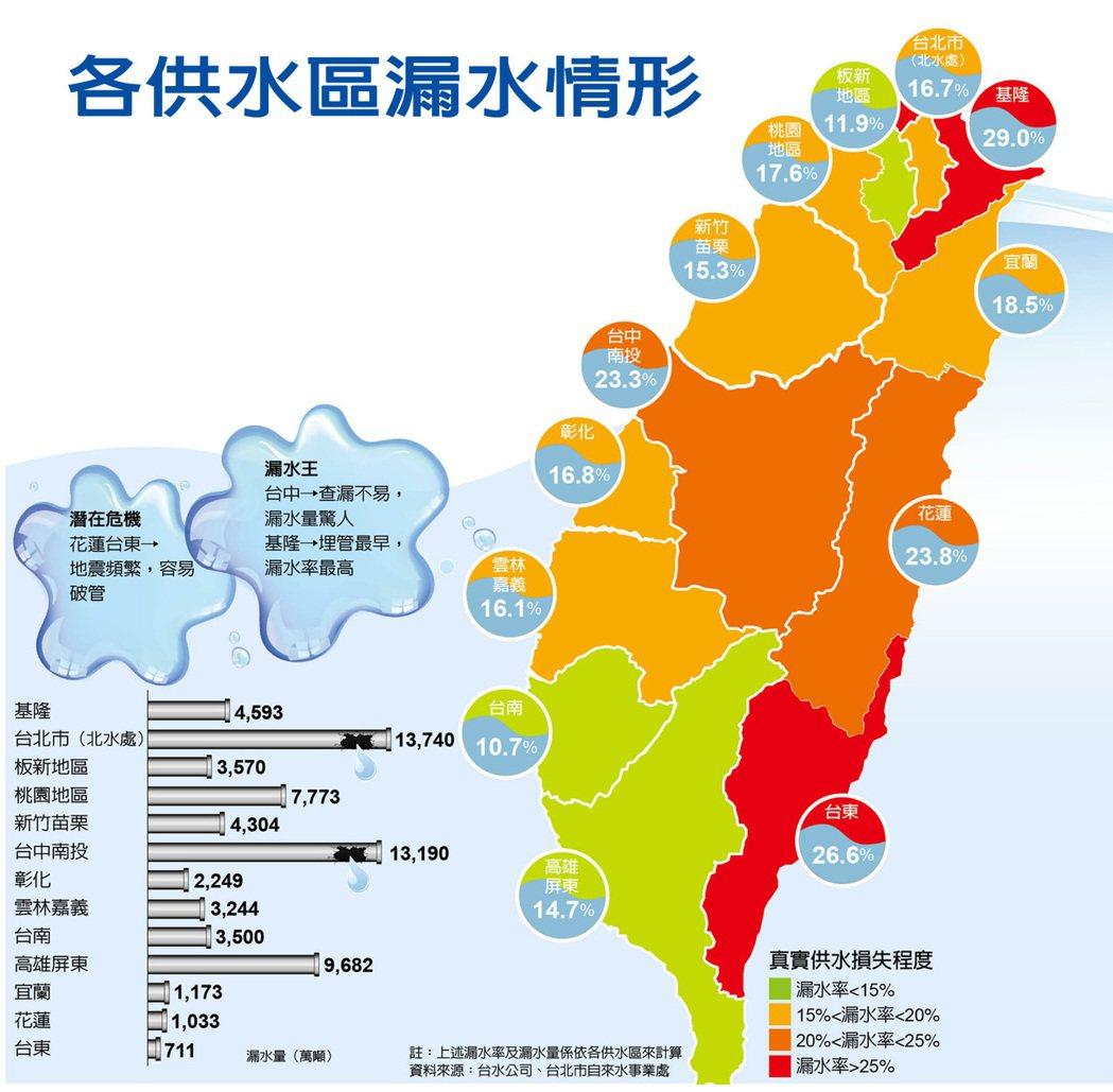 點選大圖 圖/經濟日報提供