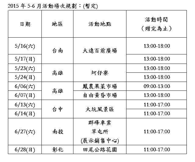 Super Carry行動咖啡車全台巡展。 SUZUKI TAIWAN提供