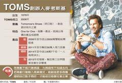 國際名人論壇/創辦人分享TOMS故事 麥考斯基:企業要關注明天