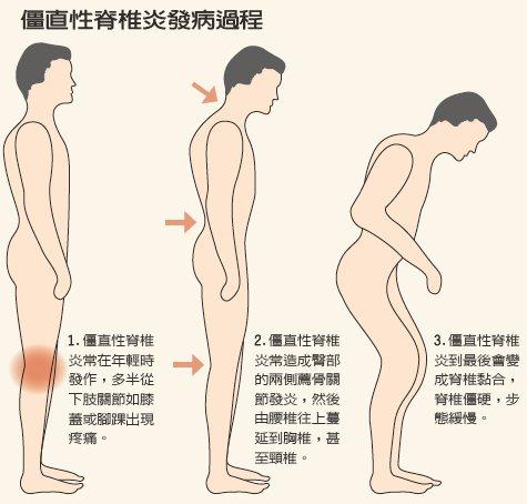 繪圖/廖珮涵、吳懿雯