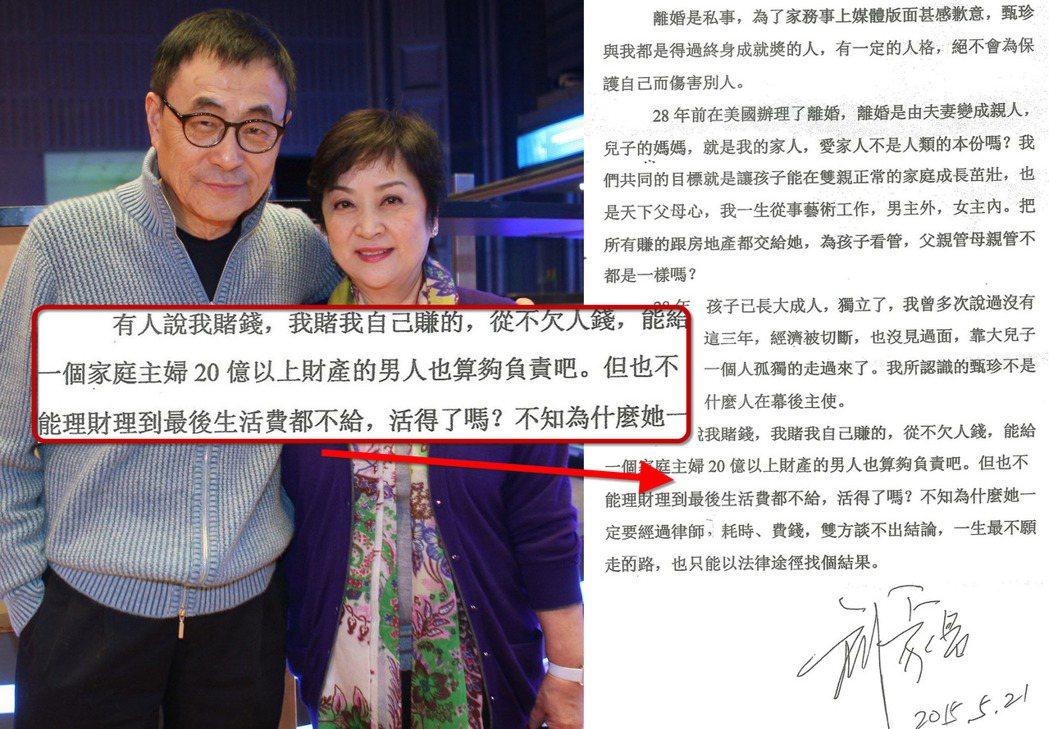 左圖為報系資料照;右圖為劉家昌助理提供