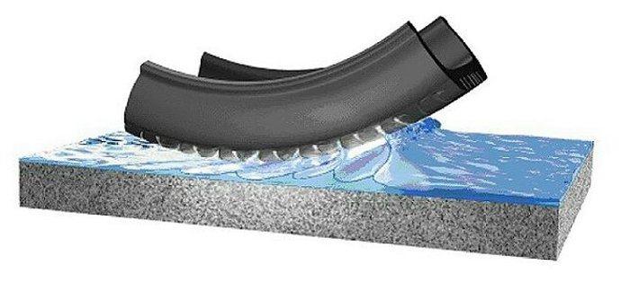 水滑現象就是路面積水時,輪胎通過路面,有水膜介於輪胎與地面之間,造成輪胎部分「被...