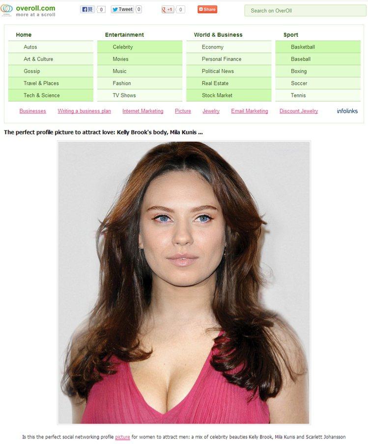 凱莉布魯克、蜜拉庫妮絲、史嘉莉喬韓森三位性感女星合成的大頭照最吸引男人目光。圖/...